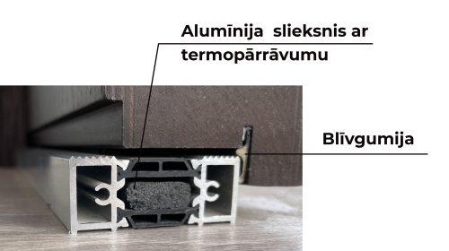 Alumīnija slieksnis ar termopārrāvumu